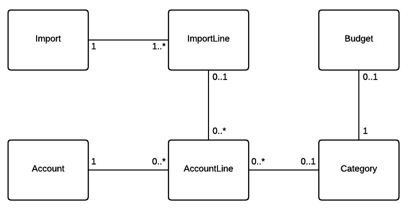 data model 1.png